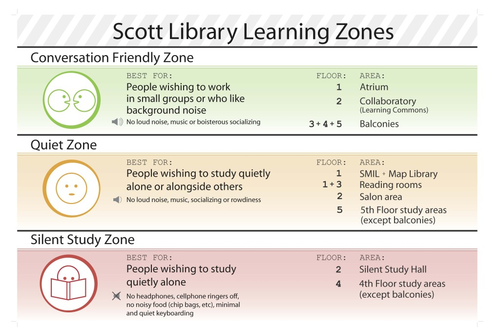 Scott Library Learning Zones