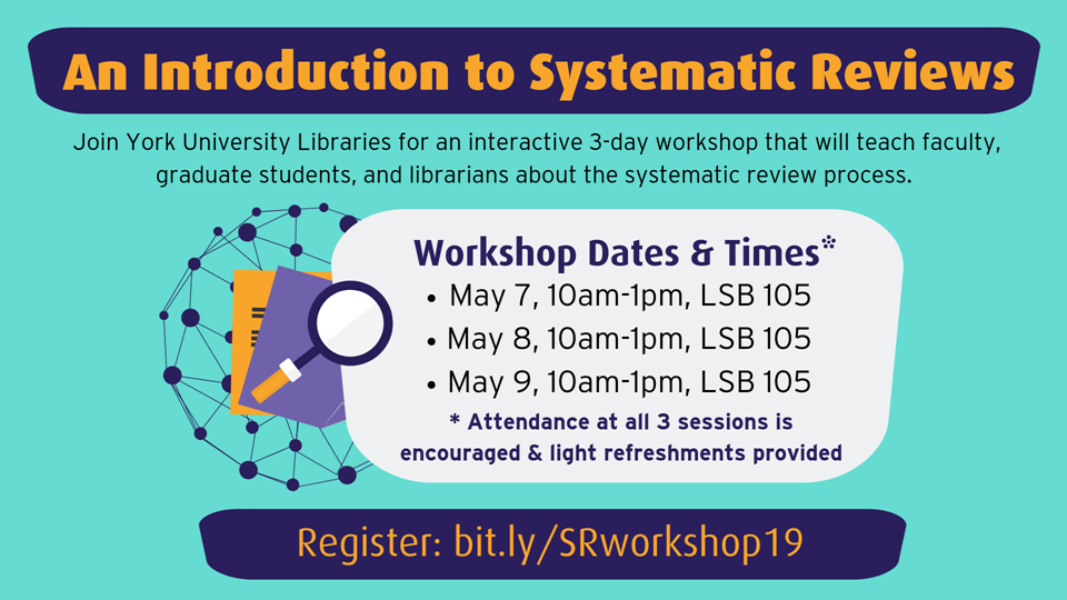 Graphic promoting the Libraries Systematic Review Workshop from May 7-9, 2019